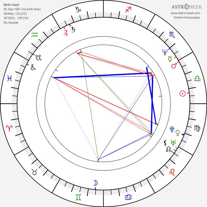 Eric Stoltz - Astrology Natal Birth Chart