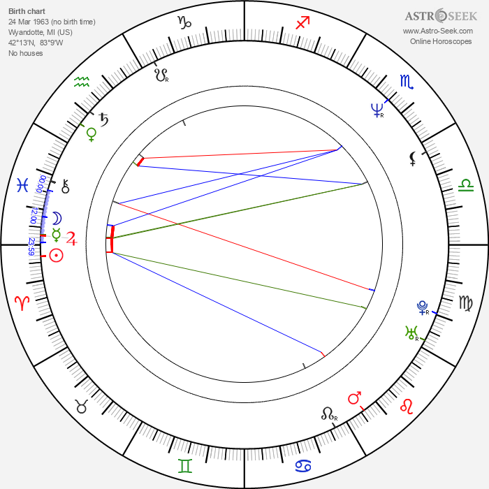 Eric Tuchelske - Astrology Natal Birth Chart