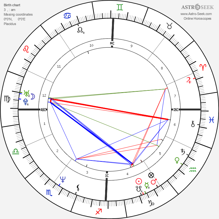 Eric Vu-An - Astrology Natal Birth Chart