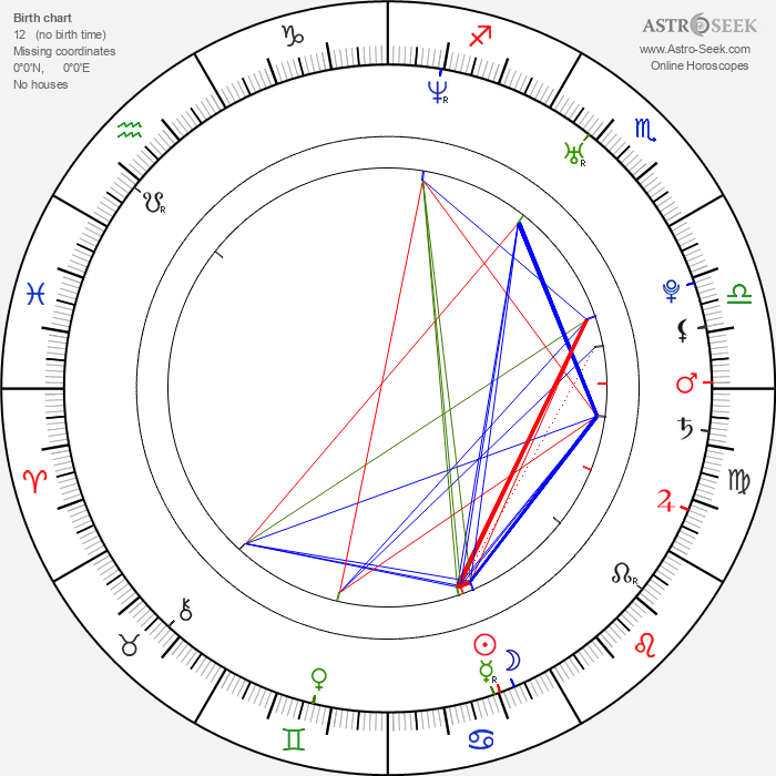 Eric Yang - Astrology Natal Birth Chart