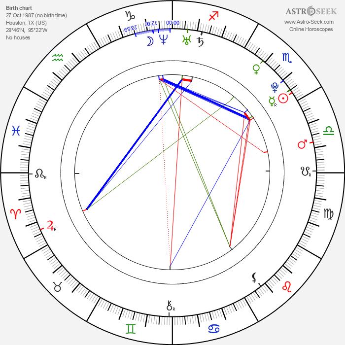Erica Dasher - Astrology Natal Birth Chart