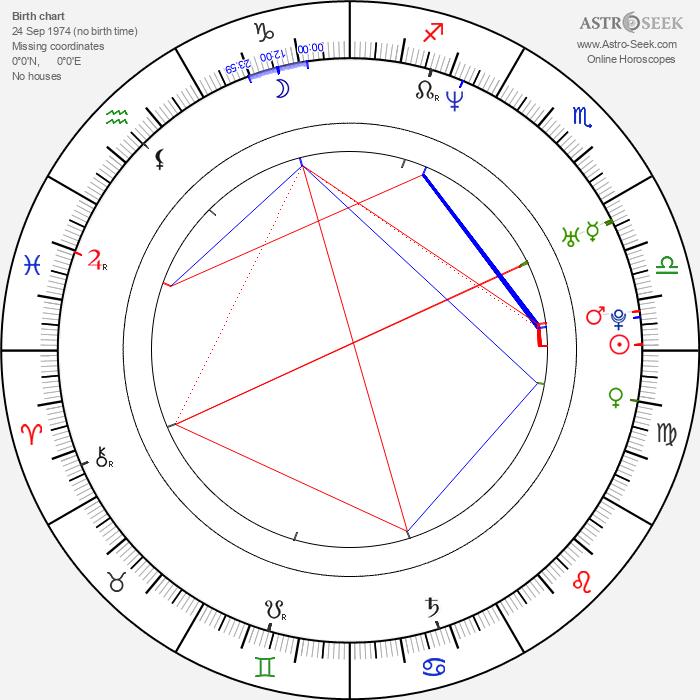 Erica Prior - Astrology Natal Birth Chart