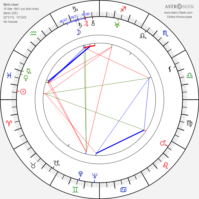 Erich Fiedler - Astrology Natal Birth Chart
