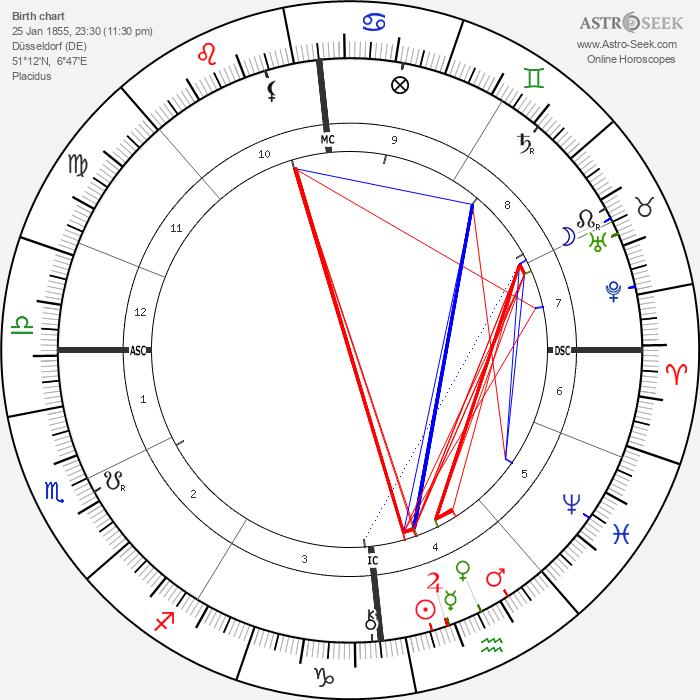 Erich Klausener - Astrology Natal Birth Chart