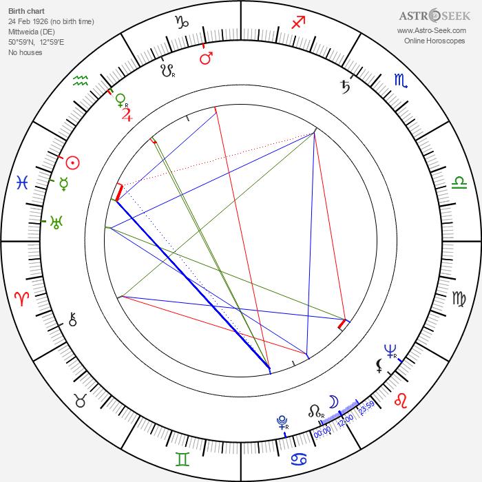 Erich Loest - Astrology Natal Birth Chart