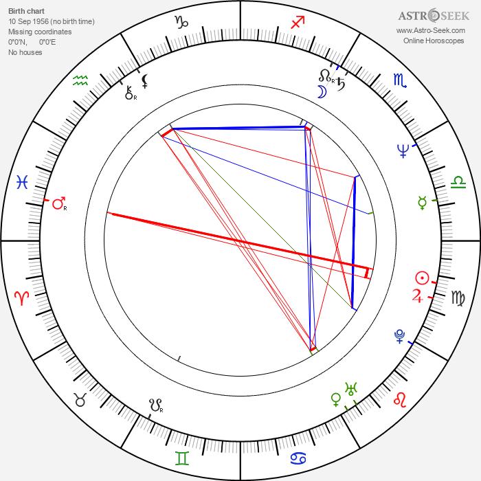 Erick Zonca - Astrology Natal Birth Chart