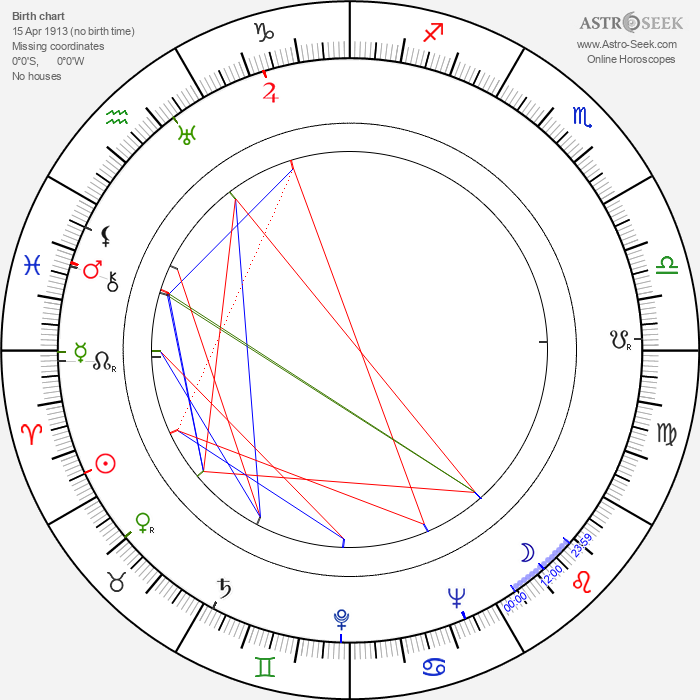 Erih Kos - Astrology Natal Birth Chart