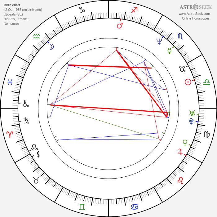 Erik Ahrnbom - Astrology Natal Birth Chart