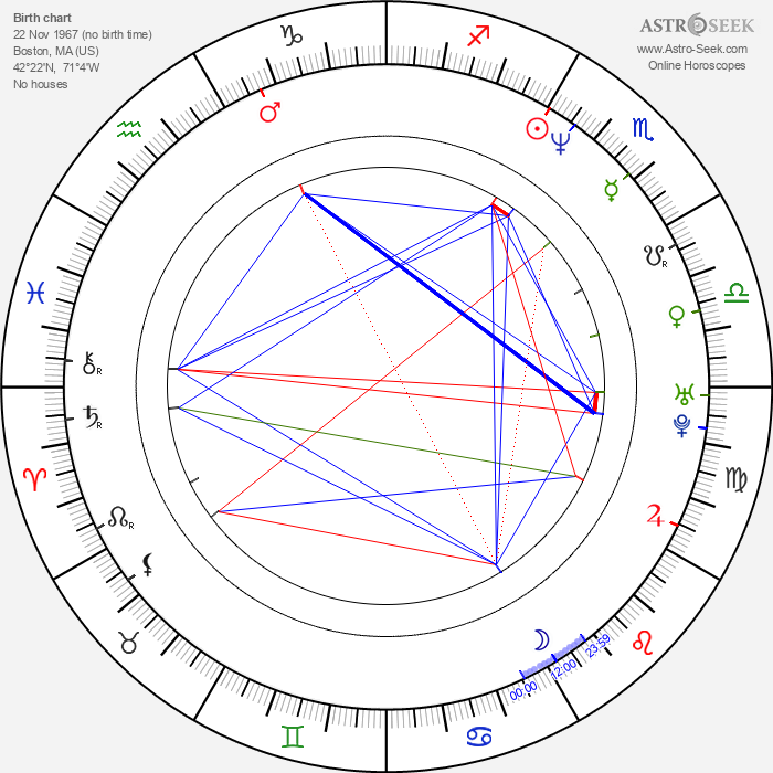 Erik Betts - Astrology Natal Birth Chart