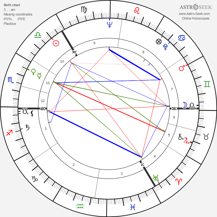 Erik Bruhn - Astrology Natal Birth Chart