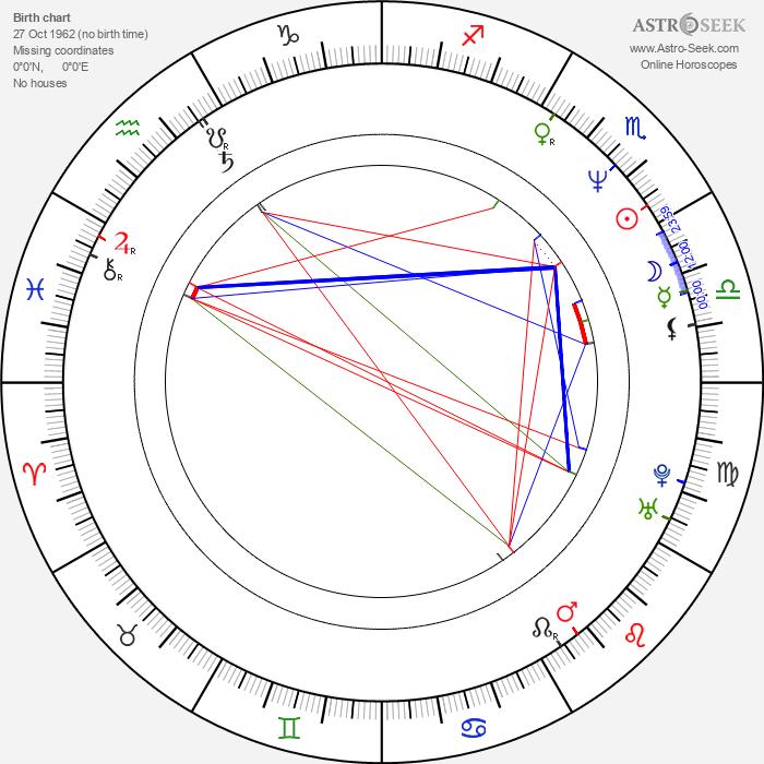 Erik de Bruyn - Astrology Natal Birth Chart
