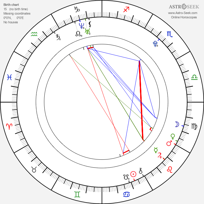 Erik J. Berg - Astrology Natal Birth Chart