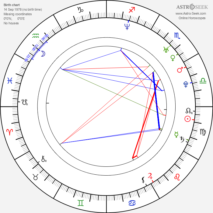 Erik Kalivoda - Astrology Natal Birth Chart
