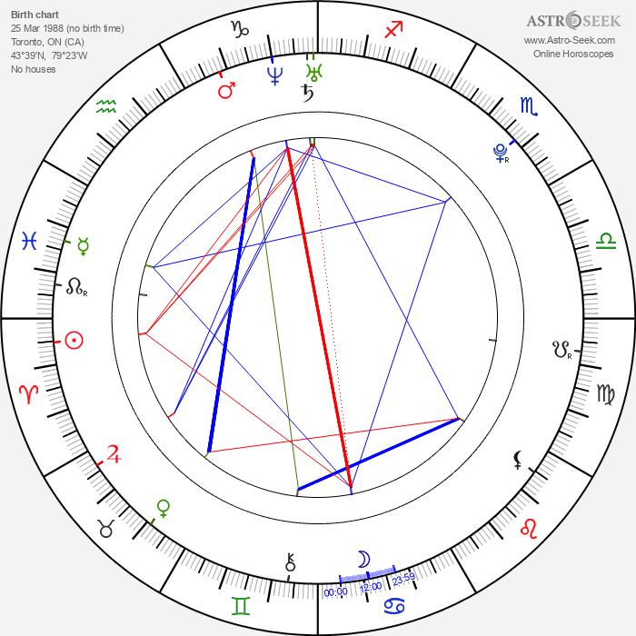 Erik Knudsen - Astrology Natal Birth Chart