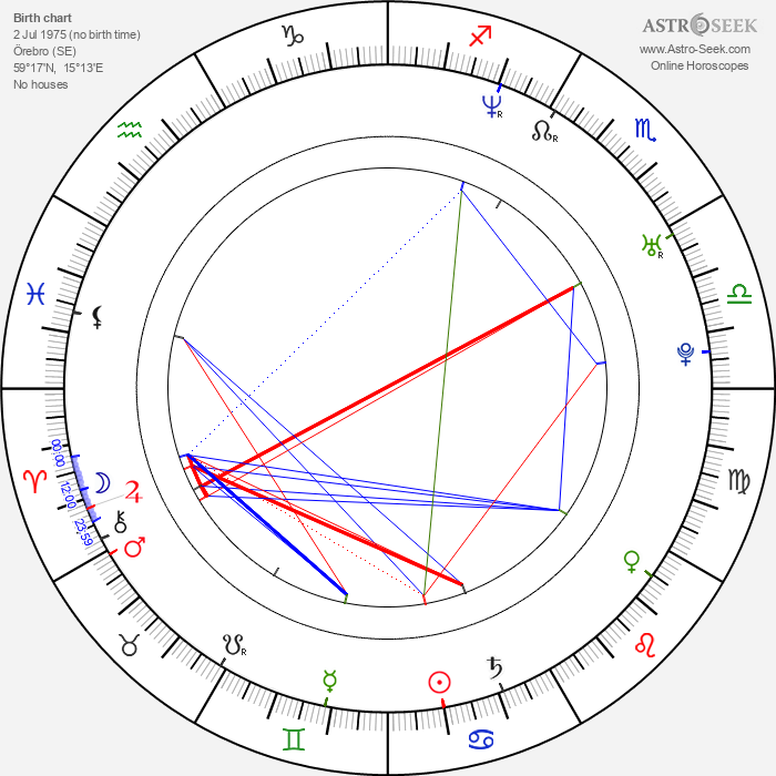 Erik Ohlsson - Astrology Natal Birth Chart