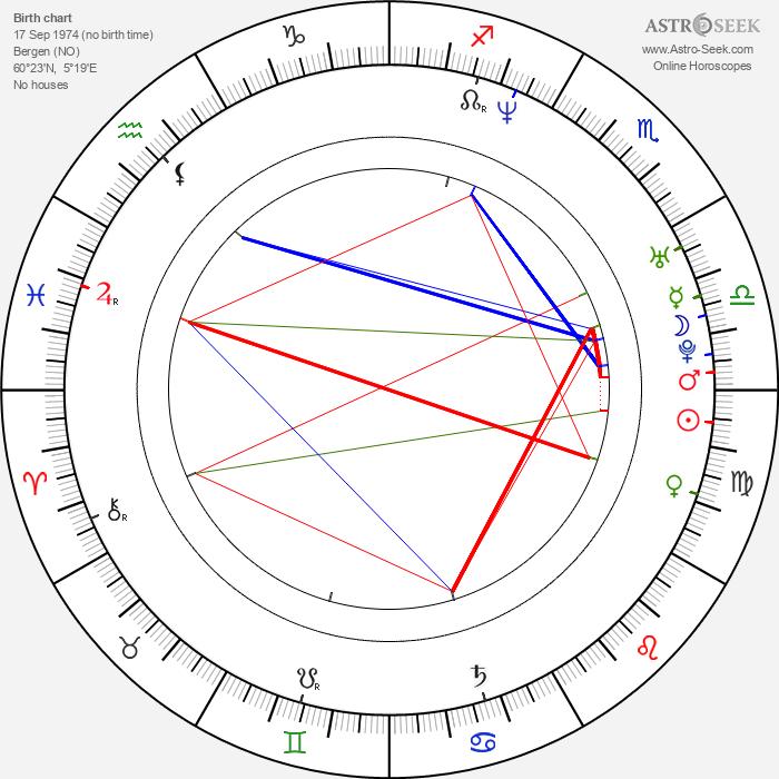 Erik Richter Strand - Astrology Natal Birth Chart