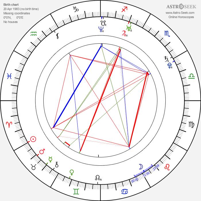 Erik Segerstedt - Astrology Natal Birth Chart