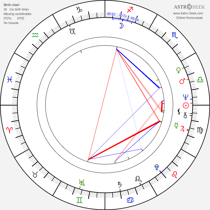 Erik Silvester - Astrology Natal Birth Chart