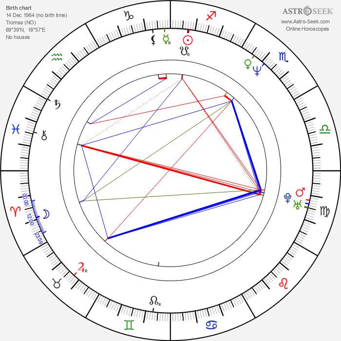 Erik Skjoldbjærg - Astrology Natal Birth Chart