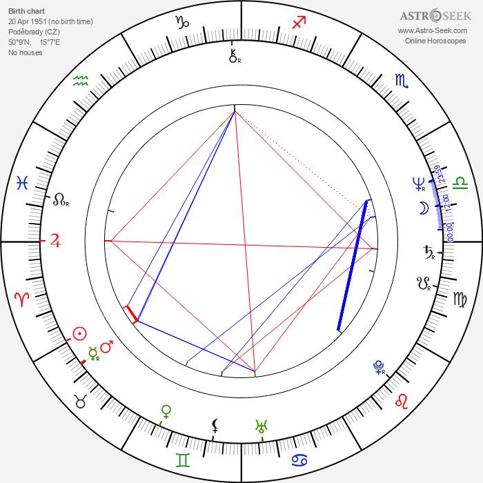 Erik Tabery - Astrology Natal Birth Chart