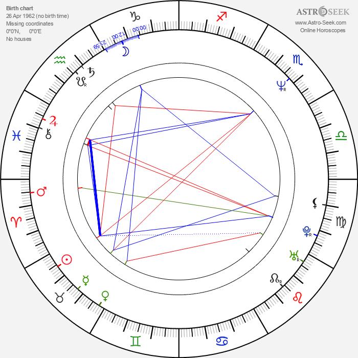 Erik Van Looy - Astrology Natal Birth Chart