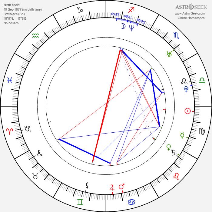 Erika Barkolová - Astrology Natal Birth Chart
