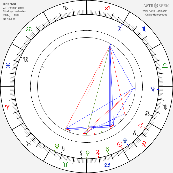 Erika Blanc - Astrology Natal Birth Chart
