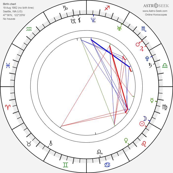 Erika Christensen - Astrology Natal Birth Chart
