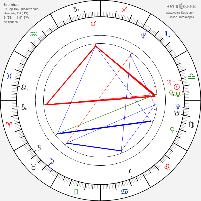 Erika Eleniak - Astrology Natal Birth Chart