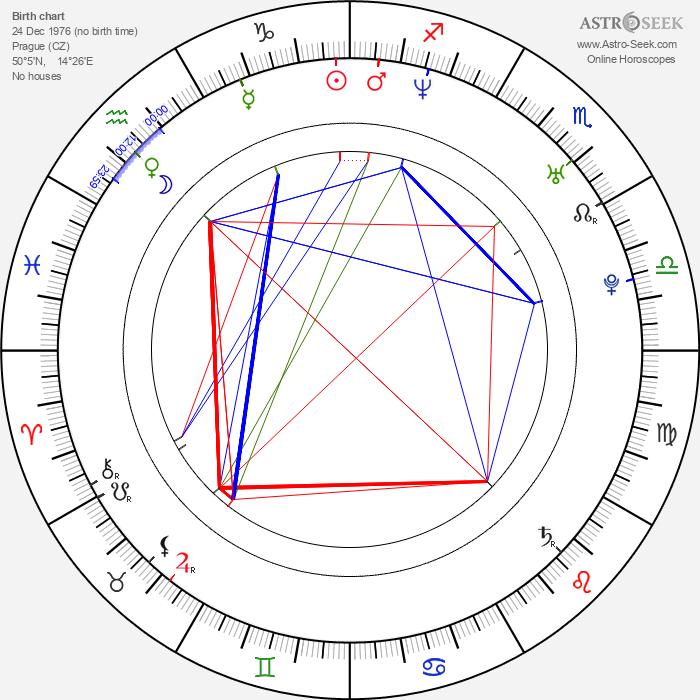 Erika Hníková - Astrology Natal Birth Chart