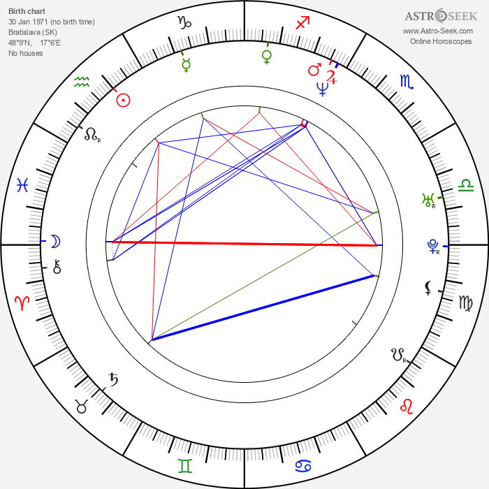 Erika Judínyová - Astrology Natal Birth Chart