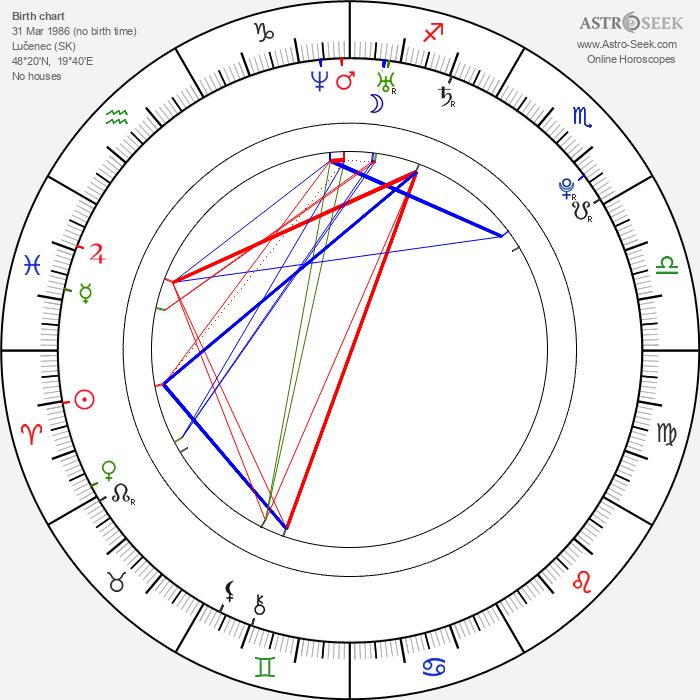 Erika Kozloková - Astrology Natal Birth Chart