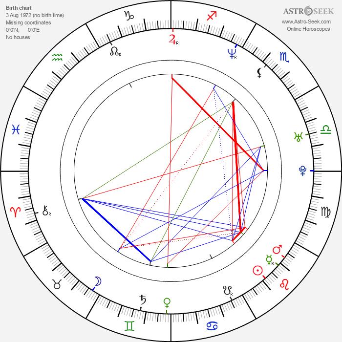 Erika Marozsán - Astrology Natal Birth Chart