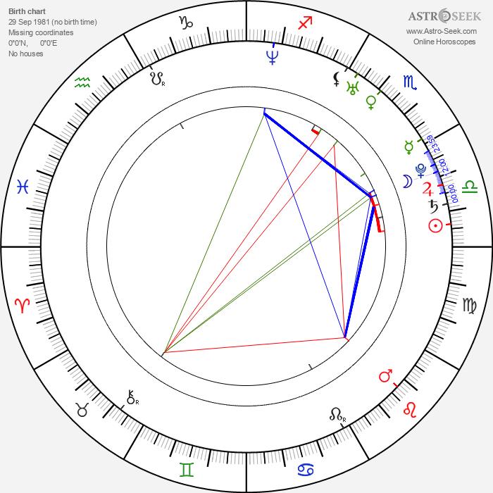 Erika Perez - Astrology Natal Birth Chart