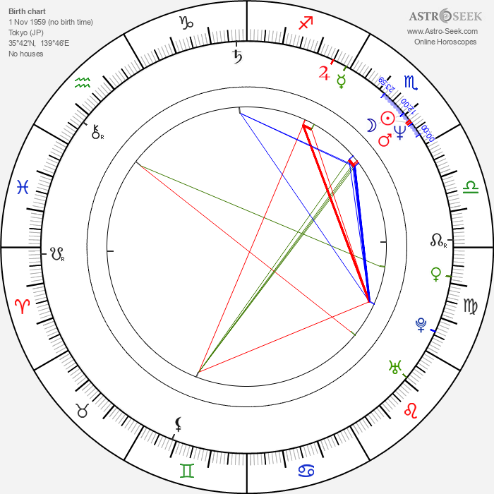 Eriko Hara - Astrology Natal Birth Chart