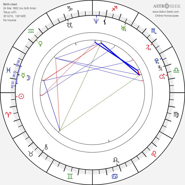 Eriko Hatsune - Astrology Natal Birth Chart