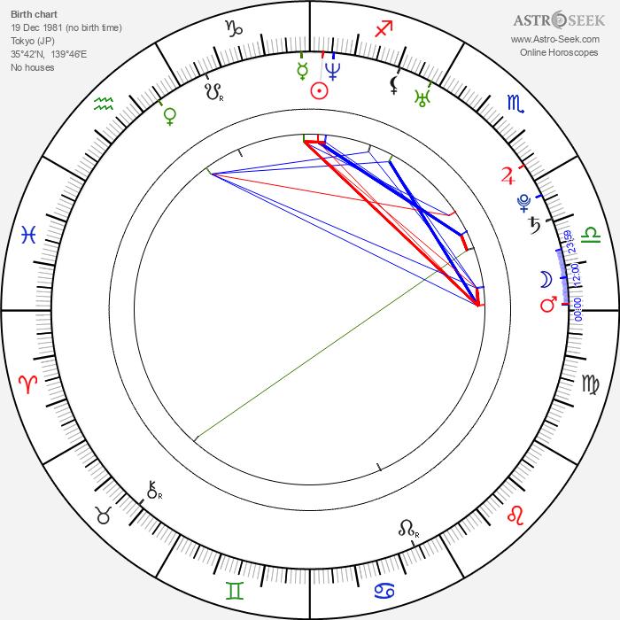 Eriko Sató - Astrology Natal Birth Chart