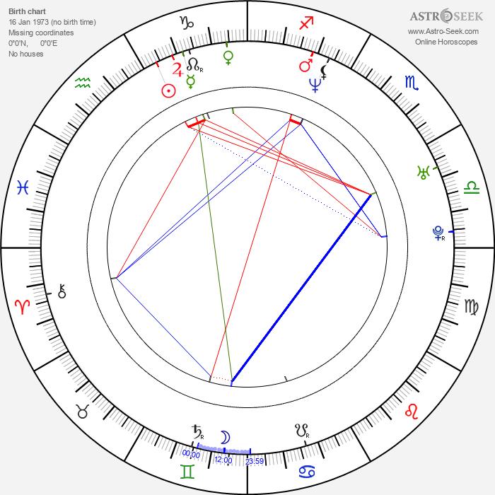 Eriko Tamura - Astrology Natal Birth Chart