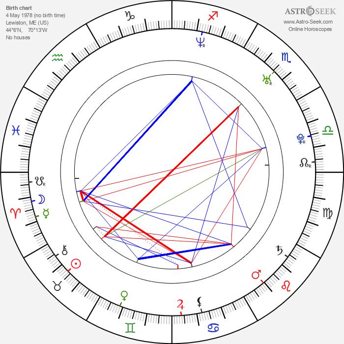 Erin Andrews - Astrology Natal Birth Chart