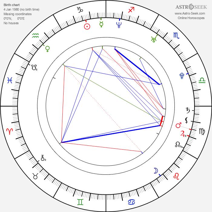 Erin Cahill - Astrology Natal Birth Chart