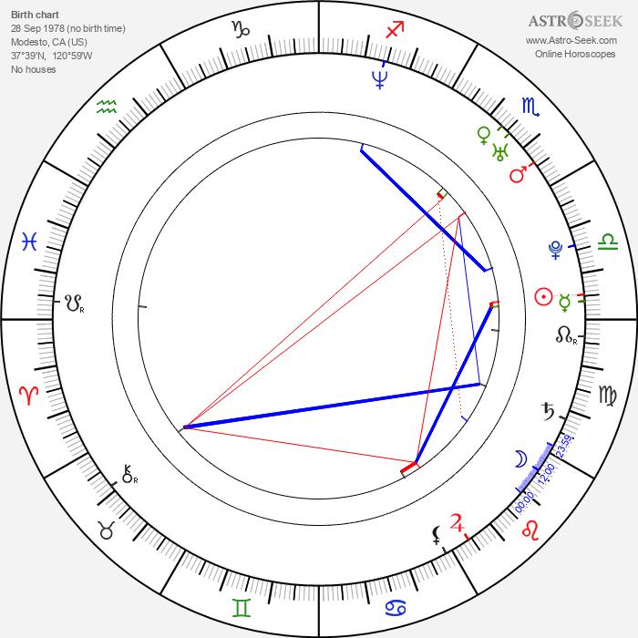 Erin Carufel - Astrology Natal Birth Chart