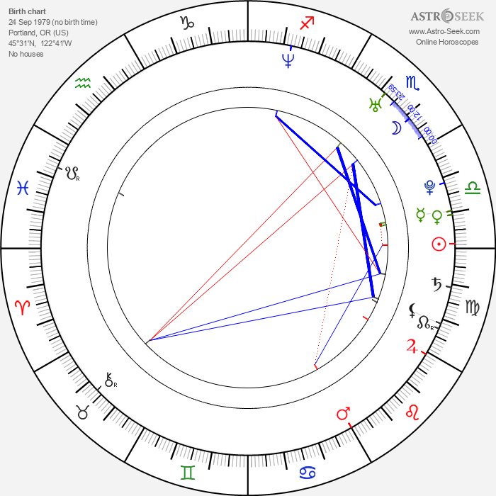 Erin Chambers - Astrology Natal Birth Chart