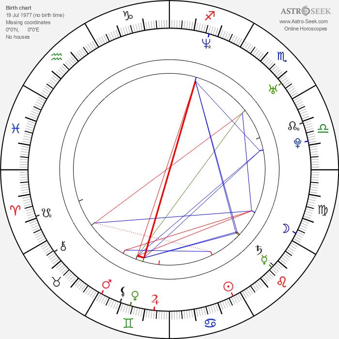 Erin Cummings - Astrology Natal Birth Chart