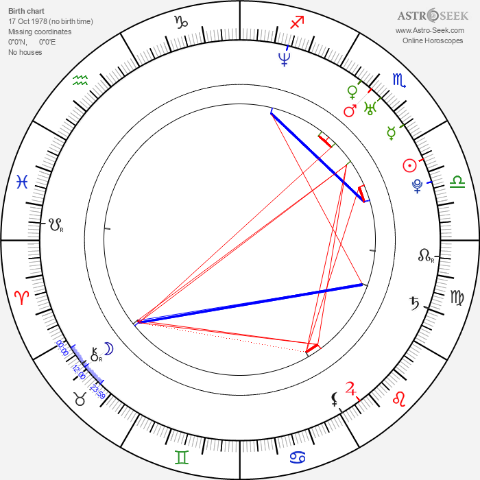 Erin Karpluk - Astrology Natal Birth Chart