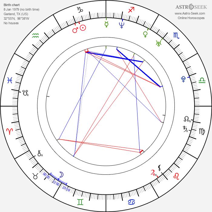 Erin McCarley - Astrology Natal Birth Chart