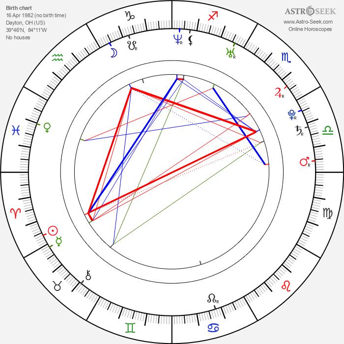 Erin Sharkey - Astrology Natal Birth Chart