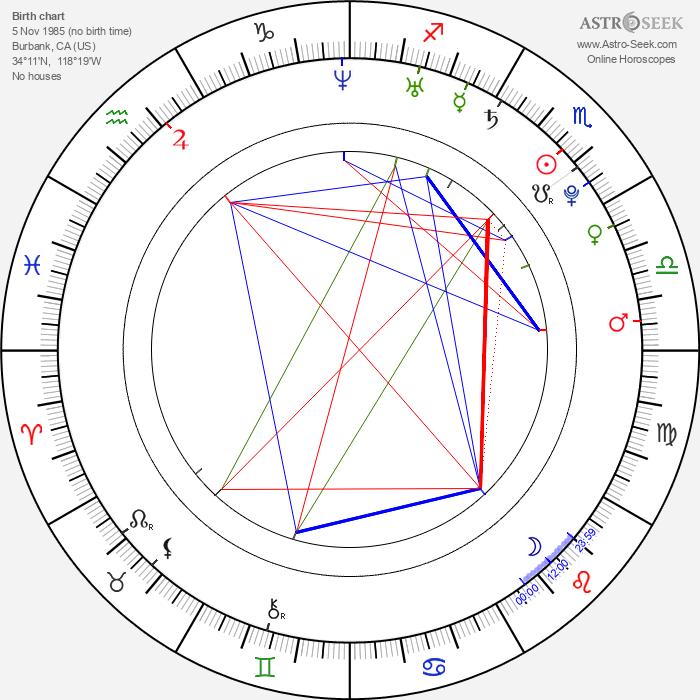 Erin Tanner - Astrology Natal Birth Chart