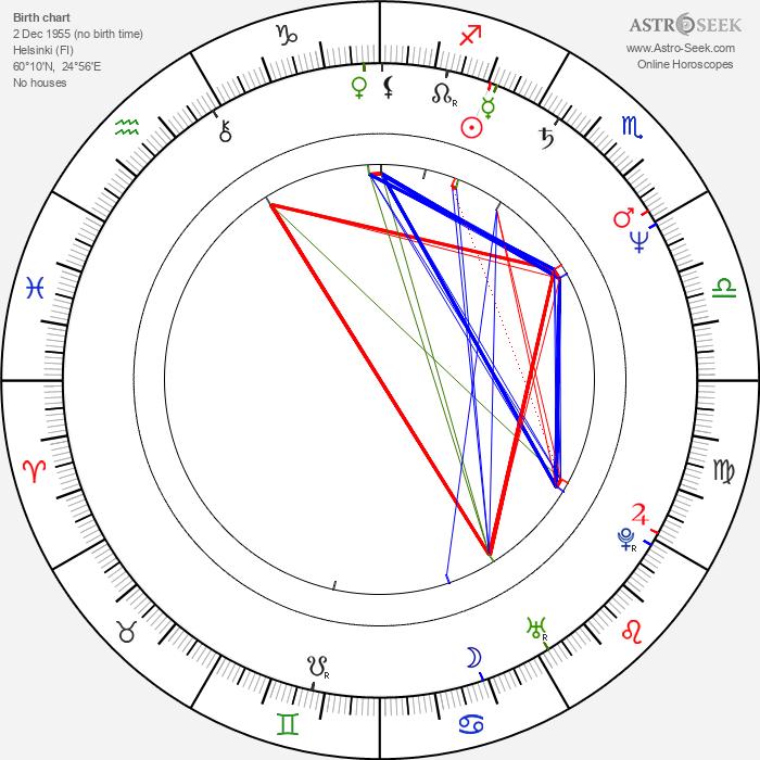 Erja Dammert - Astrology Natal Birth Chart