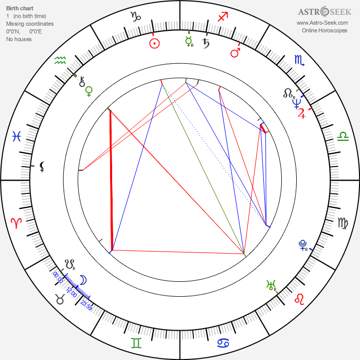 Erkan Can - Astrology Natal Birth Chart