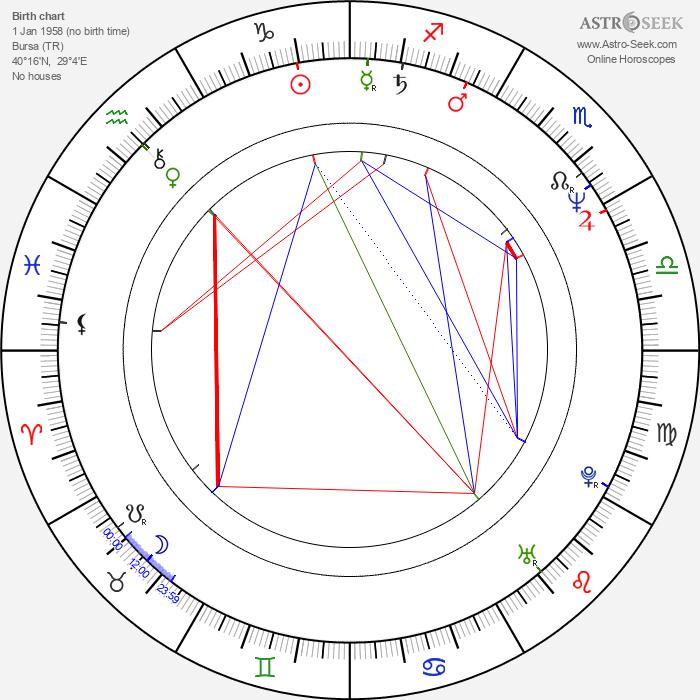 Erkan Can - Astrology Natal Birth Chart